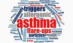 Wordcloud on asthma
